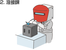 溶接作業するキャラクターのイラスト
